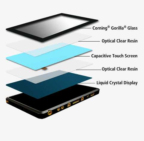 Защищенный планшет Getac Z710 Android Дисплей