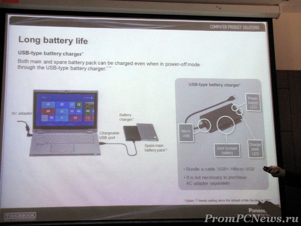 Panaonic CF-AX2 battery