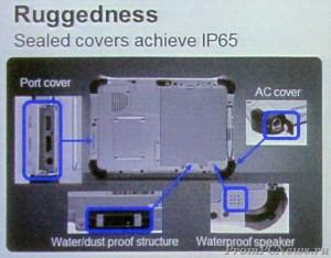 Panasonic FZ-G1 IP65